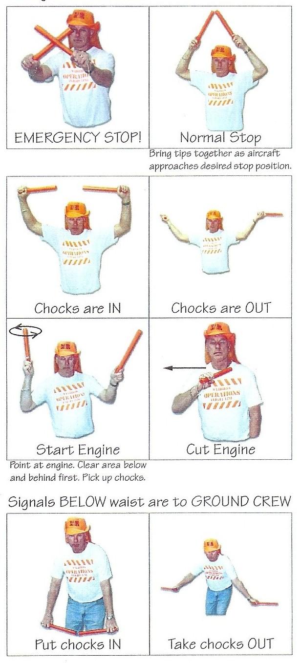 Marshalling hand signals